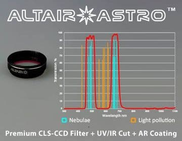 "Altair Astro Premium 1.25"" CLS-CCD Filter with UVIR Block & AR Coating"